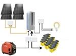 Солнечная электростанция 520Вт