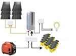 Система электроснабжения 780 Вт