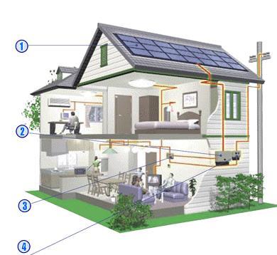 электрическая схема подключения дома