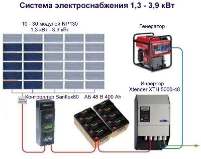 Схема подключения солнечных панелей фото 364